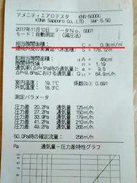 葵区M様邸 気密測定!