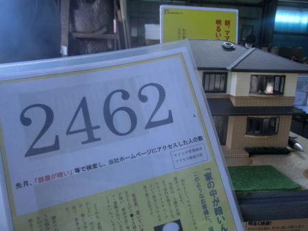 2462人が1月に訪問されました。