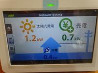 最新の太陽光発電は雨でもすごい